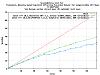 Click image for larger version  Name:HyperFLOW2D-speedup.png Views:5848 Size:7.7 KB ID:31